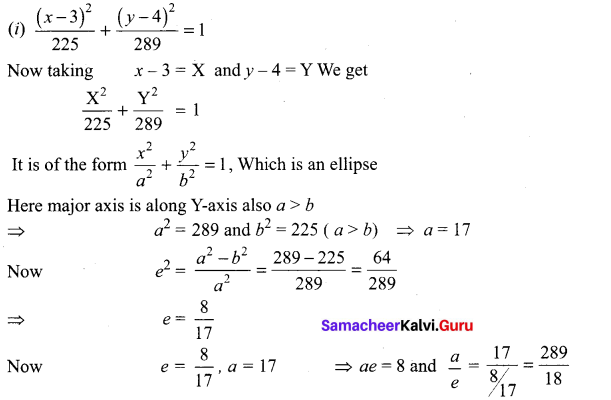 Class 12 Ex5.2 Samacheer Kalvi Maths Solutions Chapter 5 Two Dimensional Analytical Geometry
