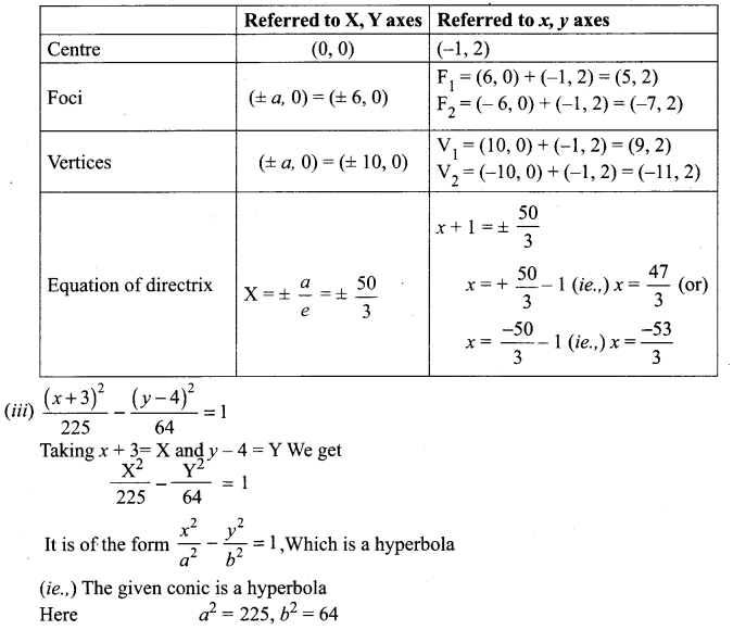 Exercise 5.2 Maths Class 12 Samacheer Kalvi Solutions Chapter 5 Two Dimensional Analytical Geometry