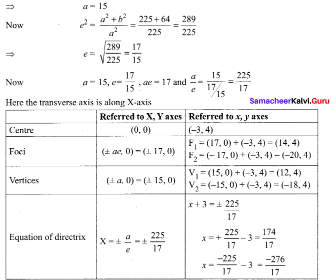 Exercise 5.2 Class 12 Maths Samacheer Kalvi Chapter 5 Two Dimensional Analytical Geometry