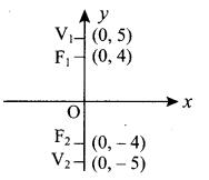 12th Maths 5th Chapter Samacheer Kalvi Two Dimensional Analytical Geometry - Ii Ex 5.2