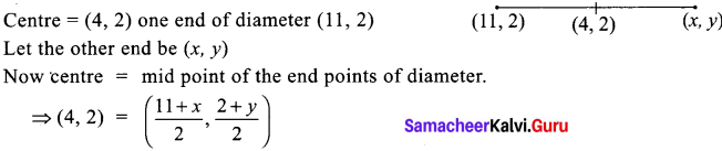 Samacheer Kalvi 12th Maths Solutions Chapter 5 Two Dimensional Analytical Geometry - II Ex 5.6 20