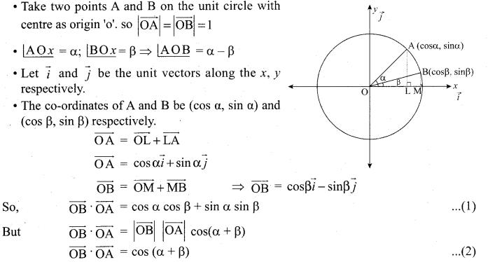 12 Maths Solutions Samacheer Kalvi Chapter 6 Applications Of Vector Algebra Ex 6.1