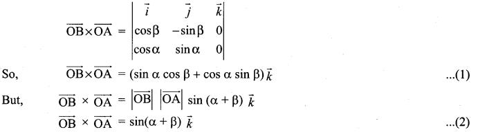 12th Maths Solutions Samacheer Kalvi Chapter 6 Applications Of Vector Algebra Ex 6.1