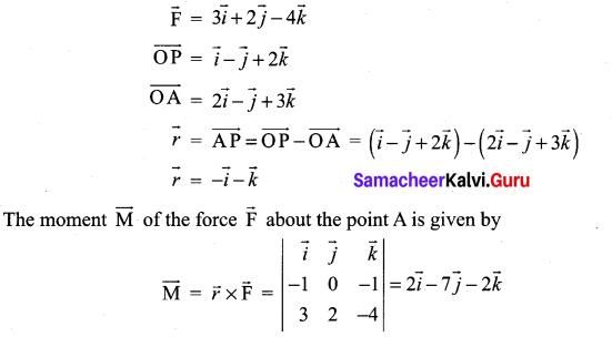 Samacheer Kalvi 12th Maths Solutions Chapter 6 Applications of Vector Algebra Ex 6.1 25
