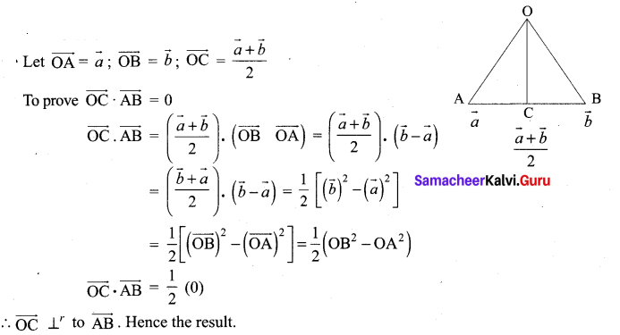 12th Maths 6th Chapter Applications Of Vector Algebra Samacheer Kalvi