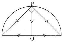 12th Maths Chapter 6 Exercise 6.1 Applications Of Vector Algebra Samacheer Kalvi