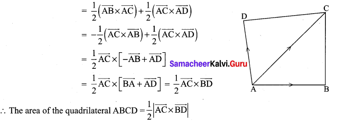 Samacheer Kalvi Guru 12th Maths Solutions Chapter 6 Applications Of Vector Algebra Ex 6.1