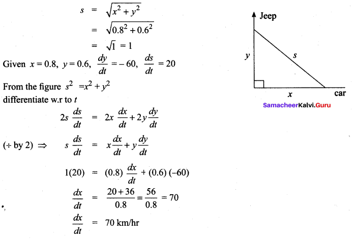 12 Maths Solutions Samacheer Kalvi Chapter 7 Applications Of Differential Calculus Ex 7.1