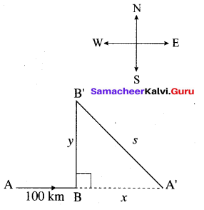 Samacheer Kalvi 12th Maths Example Sums Chapter 7 Applications Of Differential Calculus Ex 7.1