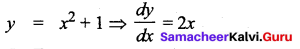 Samacheer Kalvi 12th Maths Solutions Chapter 7 Applications of Differential Calculus Ex 7.3 22