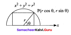 Samacheer Kalvi 12th Maths Solutions Chapter 7 Applications of Differential Calculus Ex 7.8 35