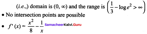 Samacheer Kalvi 12th Maths Solutions Chapter 7 Applications of Differential Calculus Ex 7.9 111