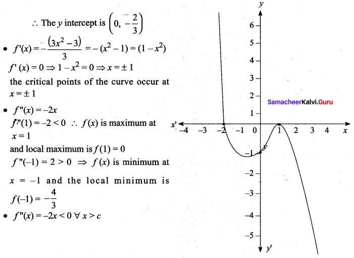 Samacheer Kalvi 12th Maths Solutions Chapter 7 Applications of Differential Calculus Ex 7.9 45