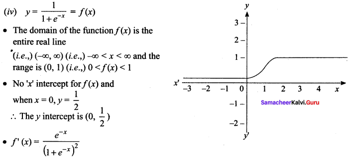 Samacheer Kalvi 12th Maths Solutions Chapter 7 Applications of Differential Calculus Ex 7.9 95