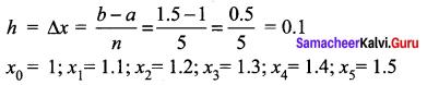 Samacheer Kalvi 12th Maths Solutions Chapter 9 Applications of Integration Ex 9.1 4