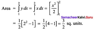 Samacheer Kalvi 12th Maths Solutions Chapter 9 Applications of Integration Ex 9.10 53