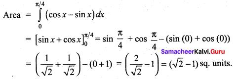 Samacheer Kalvi 12th Maths Solutions Chapter 9 Applications of Integration Ex 9.10 55