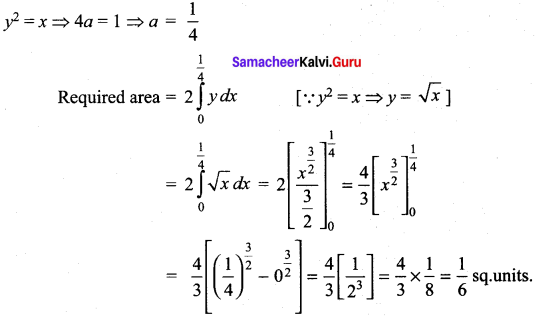 Samacheer Kalvi 12th Maths Solutions Chapter 9 Applications of Integration Ex 9.10 58