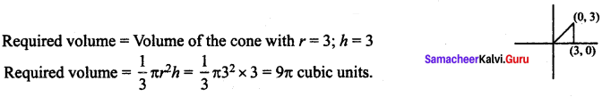 Samacheer Kalvi 12th Maths Solutions Chapter 9 Applications of Integration Ex 9.10 66