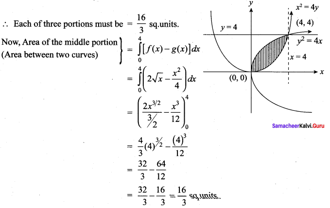 Samacheer Kalvi 12th Maths Solutions Chapter 9 Applications of Integration Ex 9.8 10