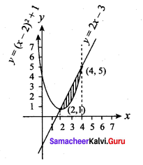 Samacheer Kalvi 12th Maths Solutions Chapter 9 Applications of Integration Ex 9.8 12