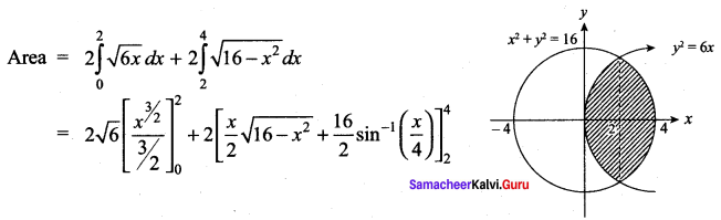 Samacheer Kalvi 12th Maths Solutions Chapter 9 Applications of Integration Ex 9.8 15
