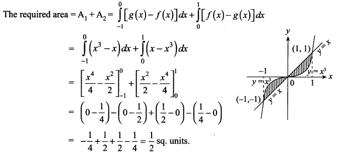 Samacheer Kalvi 12th Maths Solutions Chapter 9 Applications of Integration Ex 9.8 19