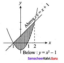 Samacheer Kalvi 12th Maths Solutions Chapter 9 Applications of Integration Ex 9.8 21