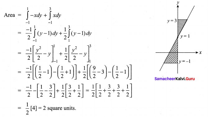 Samacheer Kalvi 12th Maths Solutions Chapter 9 Applications of Integration Ex 9.8 3