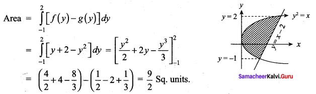 Samacheer Kalvi 12th Maths Solutions Chapter 9 Applications of Integration Ex 9.8 9