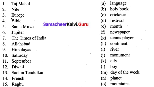 A Visitor From Distant Lands In Tamil Samacheer Kalvi 6th English Solutions Term 1 Prose Chapter 3