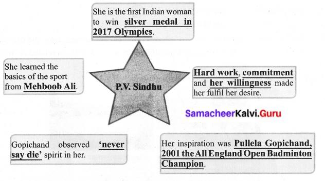 Samacheer Kalvi 6th English Solutions Term 2 Prose Chapter 1 Sports Stars 4