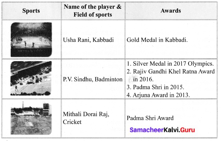 Sports Stars 6th English Questions And Answers Samacheer Kalvi Term 2 Prose Chapter 1
