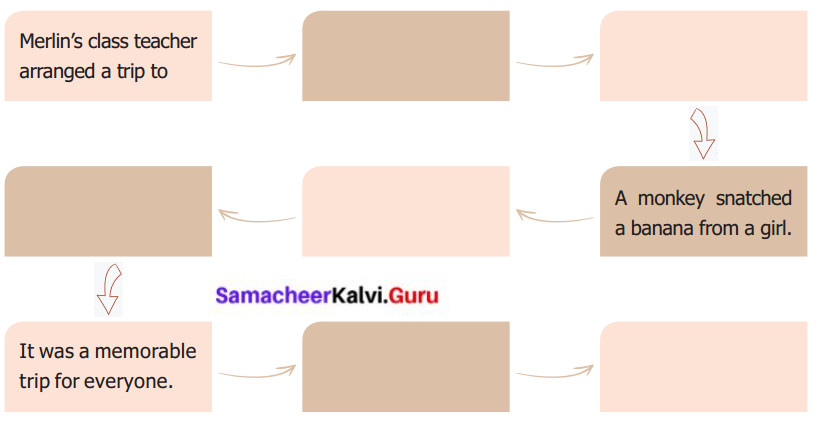 Trip To Ooty 6th English Samacheer Kalvi Term 2 Prose Chapter 2