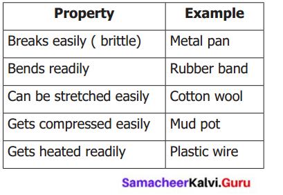 Matter Around Us Class 6 Samacheer Kalvi Science Solutions Term 1 Chapter 3