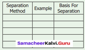 Samacheer Kalvi 6th Science Solutions Term 1 Chapter 3 Matter Around Us 19