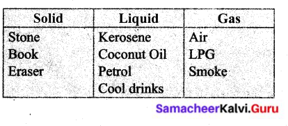 Samacheer Kalvi 6th Science Solutions Term 1 Chapter 3 Matter Around Us 22