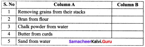 Samacheer Kalvi 6th Science Solutions Term 1 Chapter 3 Matter Around Us 23