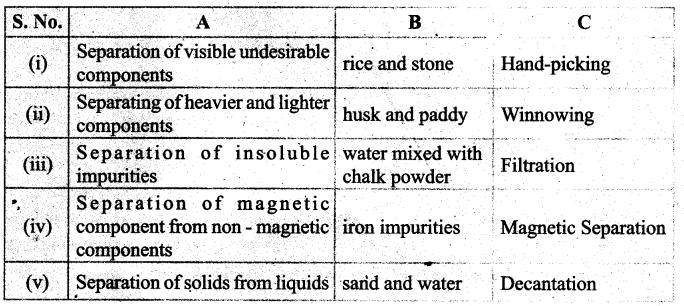 6th Standard Science Matter Around Us Samacheer Kalvi Term 1 Chapter 3