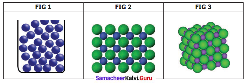 Samacheer Kalvi 6th Science Solutions Term 1 Chapter 3 Matter Around Us