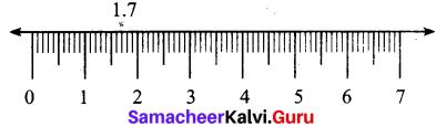 Samacheer Kalvi 7th Maths Solutions Term 2 Chapter 1 Number System Ex 1.4 2