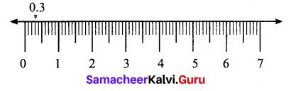 Samacheer Kalvi 7th Maths Solutions Term 2 Chapter 1 Number System Ex 1.4 3