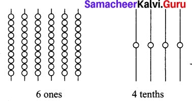 7th Std Maths Guide Solutions Term 2 Chapter 1 Number System Intext Questions Samacheer Kalvi
