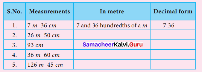 7th Maths Term 2 Chapter 1 Number System Intext Questions Samacheer Kalvi
