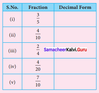 7th Standard Maths Number System Exercise 1.1 Term 2 Chapter 1 Samacheer Kalvi