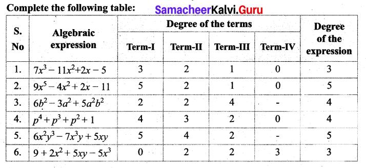 Samacheer Kalvi 7th Maths Solutions Term 2 Chapter 3 Algebra Intext Questions 5