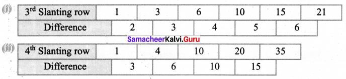 Samacheer Kalvi 7th Maths Solutions Term 2 Chapter 5 Information Processing Intext Questions 12