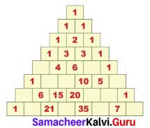 Samacheer Kalvi 7th Maths Solutions Term 2 Chapter 5 Information Processing Intext Questions 8