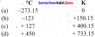 Heat And Temperature Class 7 Samacheer Kalvi Term 2 Chapter 1