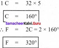 Heat And Temperature 7th Class Samacheer Kalvi Term 2 Chapter 1